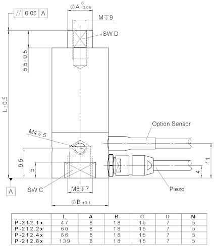 P-212, dimensions in mm